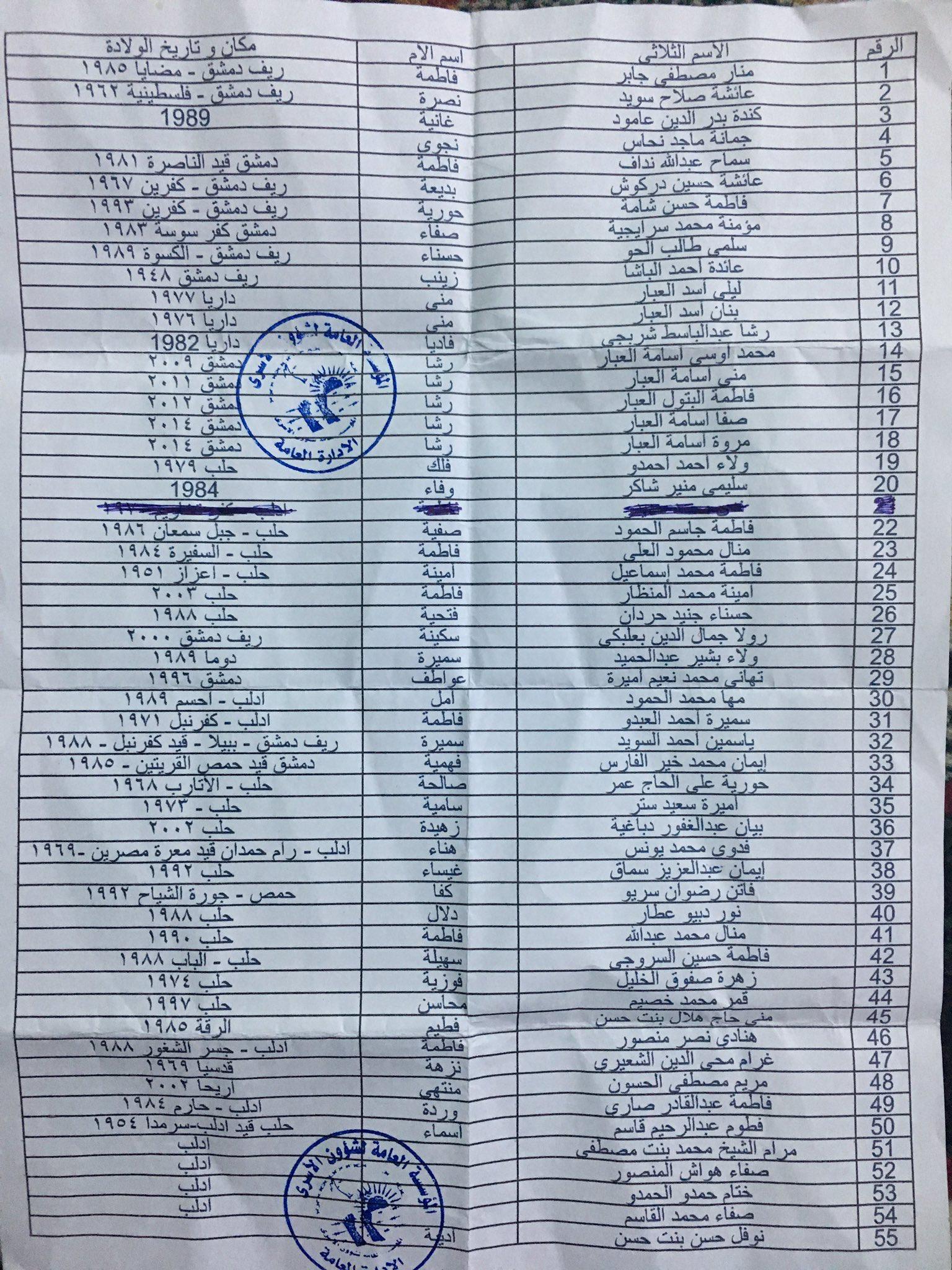 القائمة الكاملة للمفرج عنهم من طرف النظام السوري